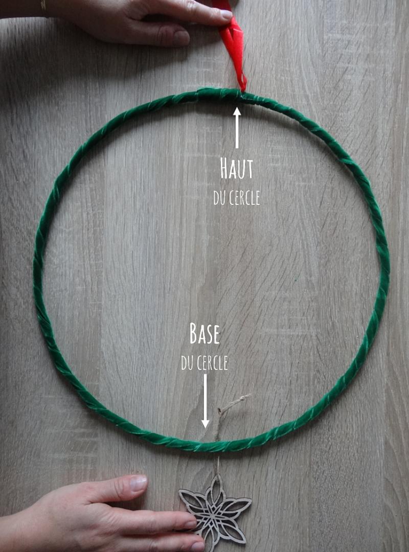 schéma cercle DIY couronne noël